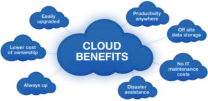 allin1number Cloud PBX benefits