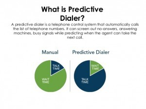 predictive dialers saves time & money